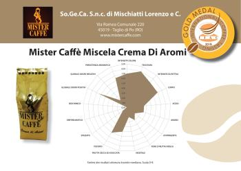 2018 : International Coffe Tasting Medaglia d'Oro